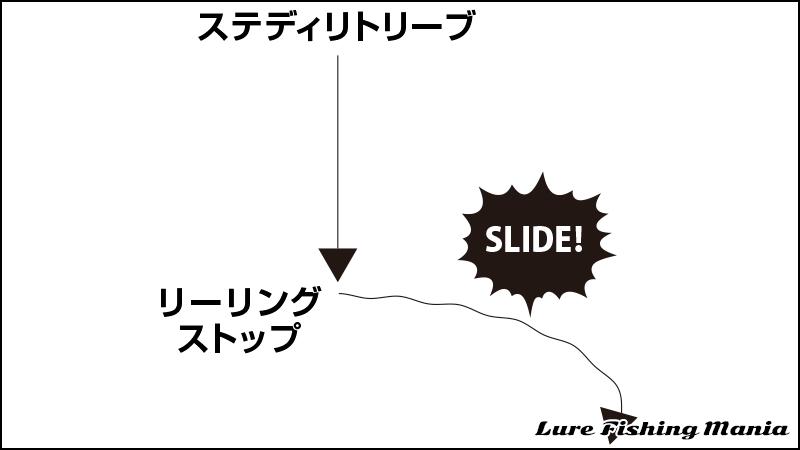 スライドスプーンイメージ図1