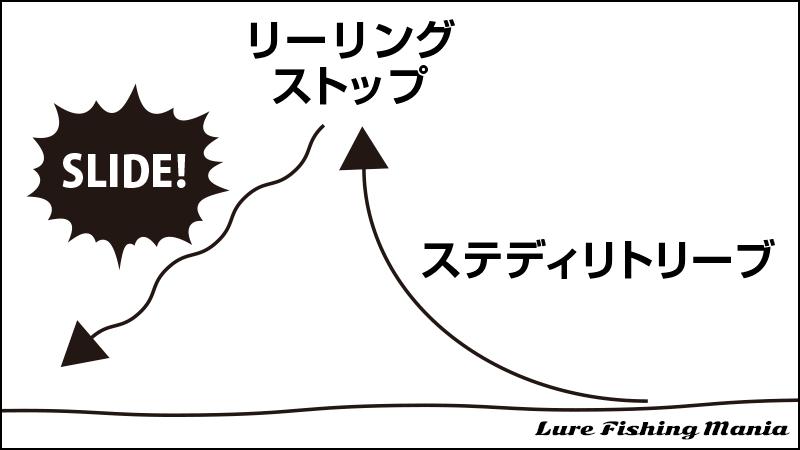 スライドスプーンイメージ図2