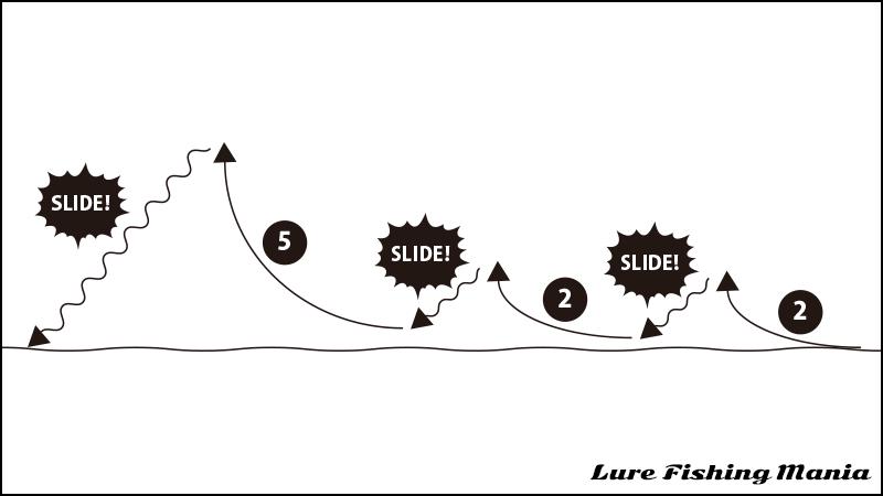 2-2-5イメージ図