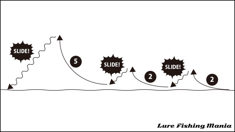 リトリーブセット2-2-5イメージ